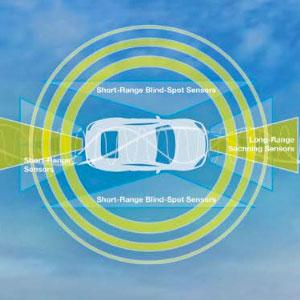 Selmon Expressway Automated Vehicle Test