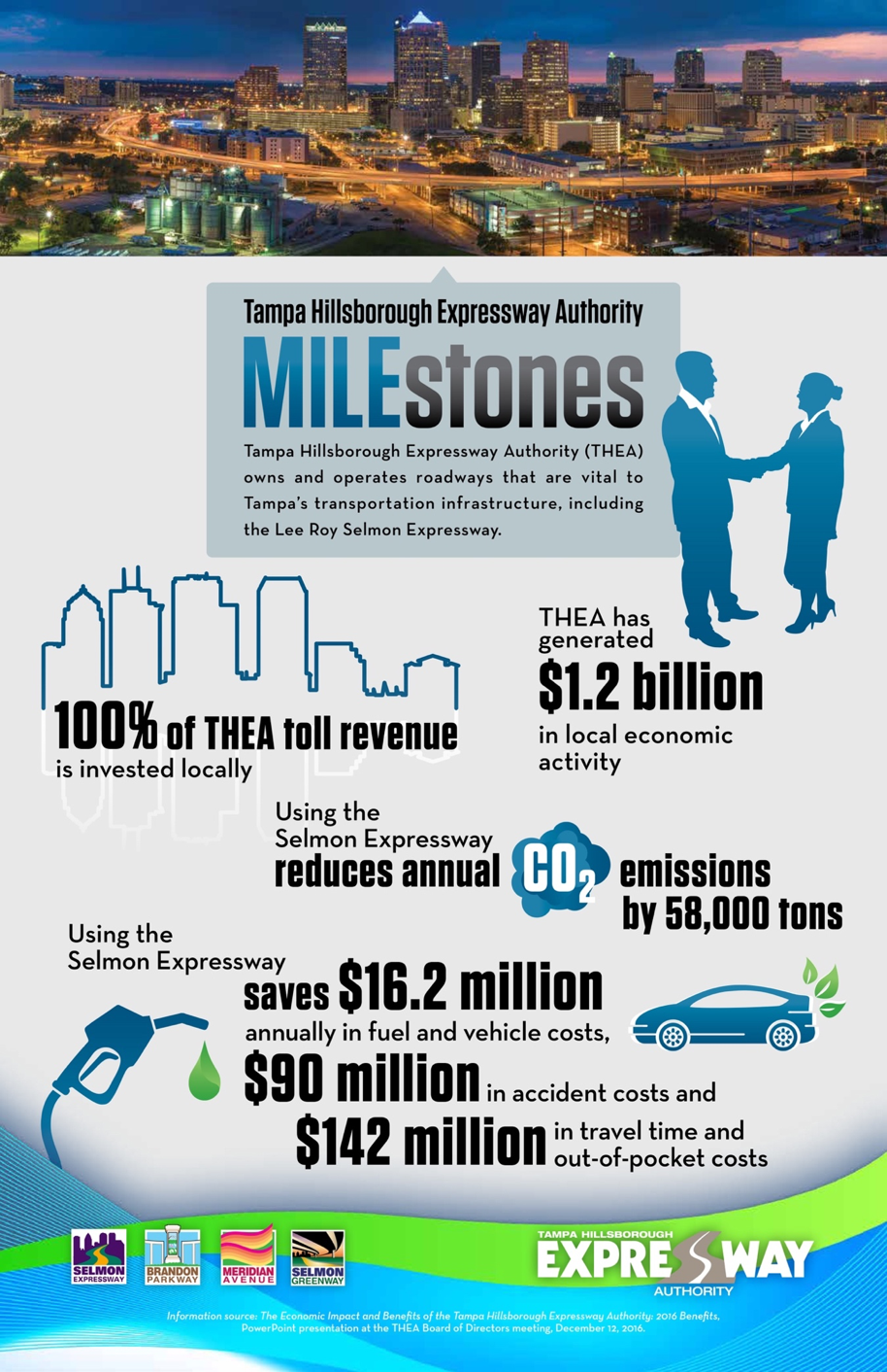 Tampa Hillsborough Expressway Authority Releases Economic Impact Study