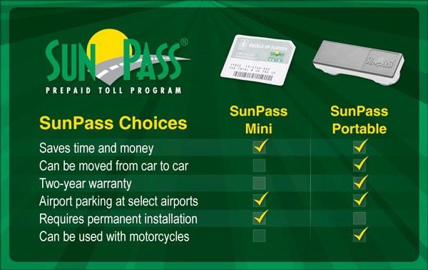 SunPass Mini vs Portable